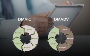 DMAIC and DMADV - Purdue University Lean Six Sigma