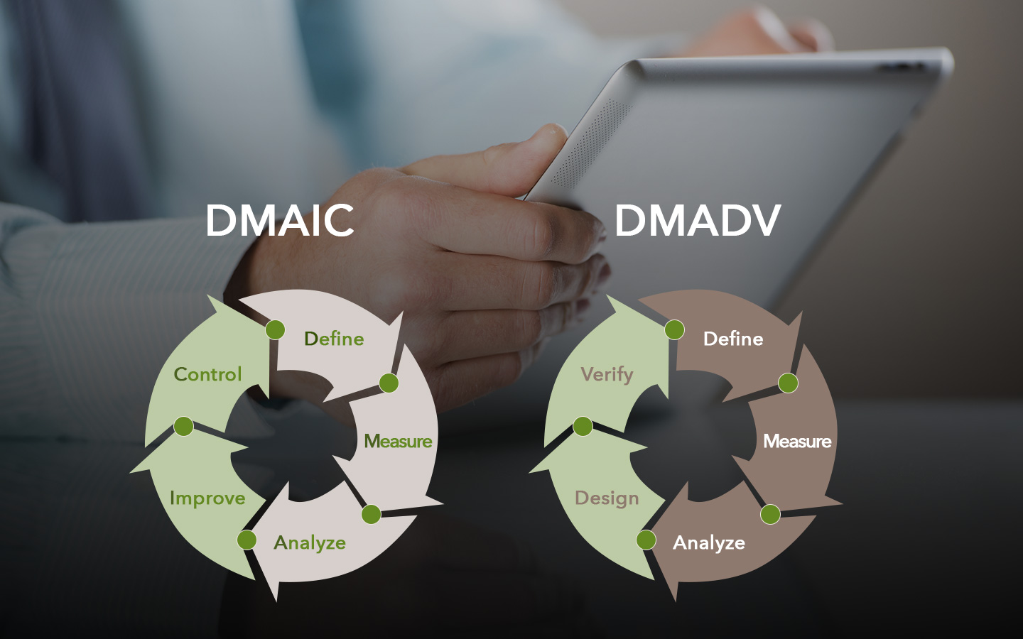 Understanding Six Sigma DMAIC And DMADV Models